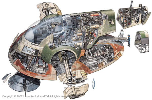 How does the cockpit of Slave 1 work? : MawInstallation