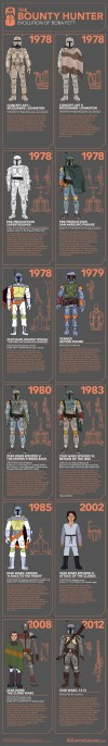 boba-fett-evolution-infographic.jpg