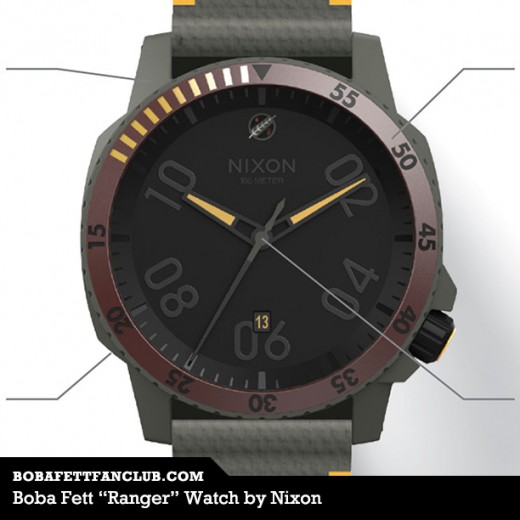 nixon-ranger