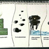 The Empire Strikes Back: Mix or Match Storybook, Interior Example (1980)